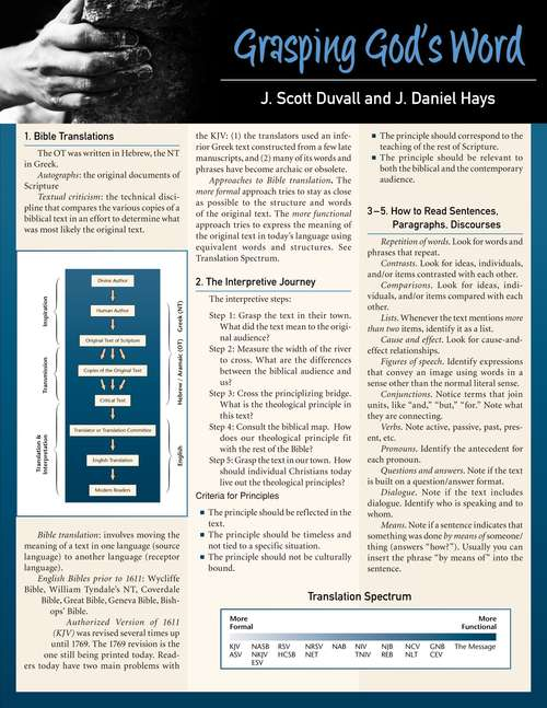 Grasping God's Word Laminated Sheet: A Hands-on Approach To Reading, Interpreting, And Applying The Bible (Zondervan Get an A! Study Guides)