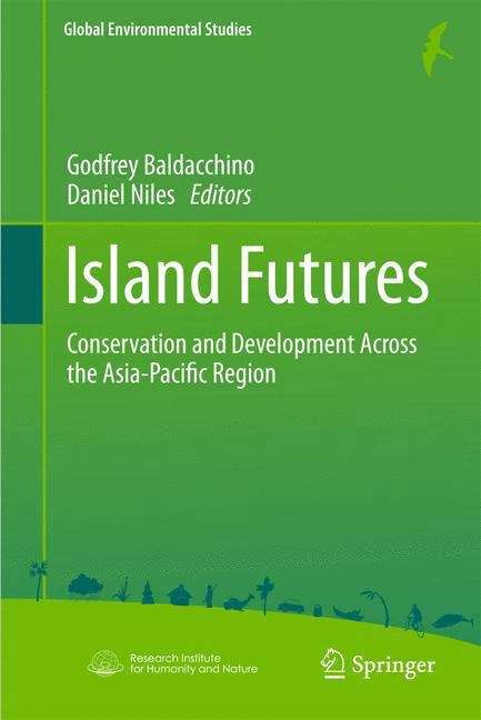 Island Futures