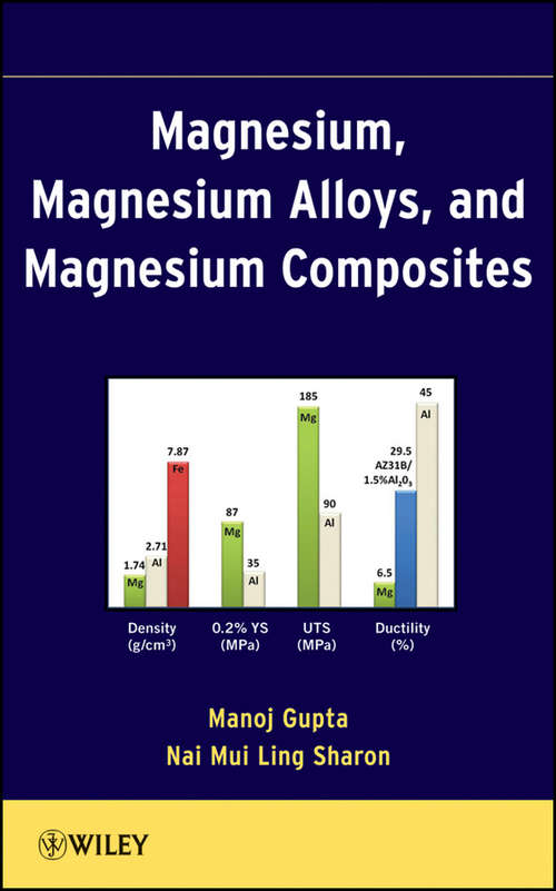 Magnesium, Magnesium Alloys, and Magnesium Composites: Processing, Mechanical And Corrosion Characteristics (Springerbriefs In Materials Ser.)
